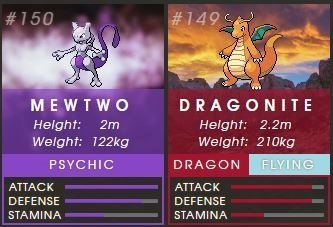 Самый сильный покемон в Pokemon GO