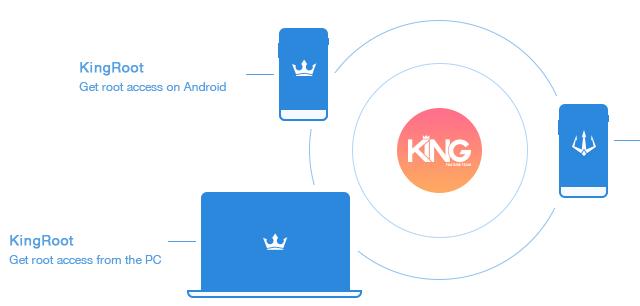 kingroot-android-удаление