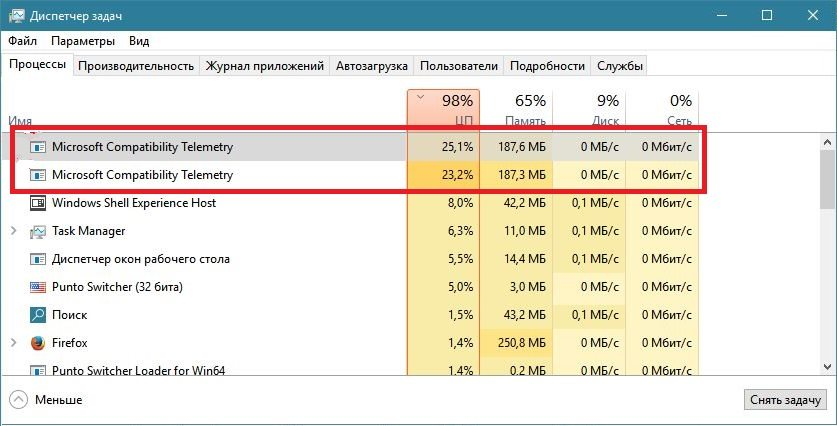 microsoft-compatibility-telemetry-грузит-диск-в-windows-10