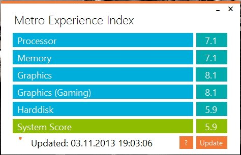 Metro Experience Index