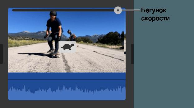Изменение скорости видео