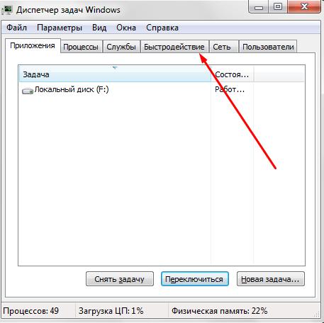 Диспетчер задач Windows 7, просмотр быстродействия через него