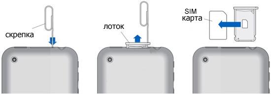 Как достать SIM-карту из IPhone при помощи скрепки