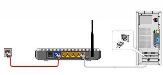 Создание сети через роутер