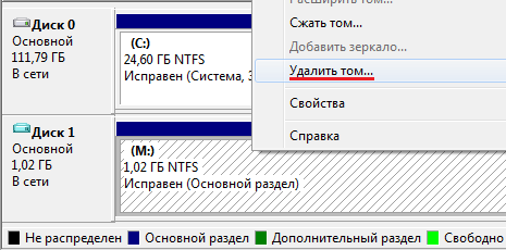 Команда на удаление раздела диска в Windows 7