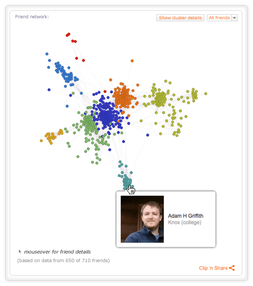 Аналитический сервис WolframAlpha