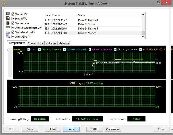 Тест стабильности AIDA64