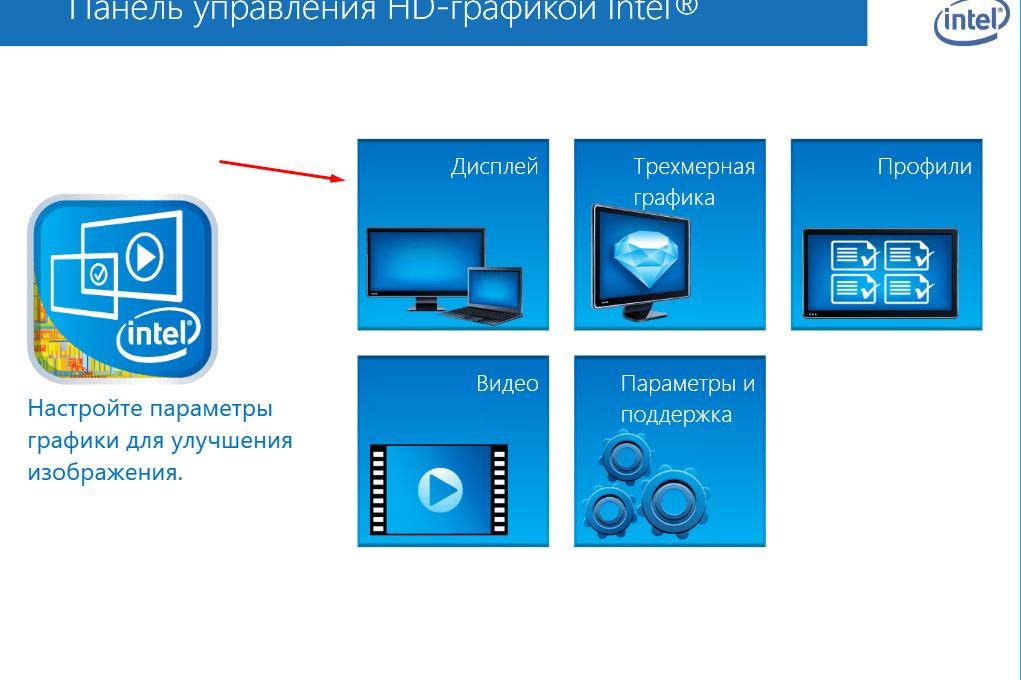 Управление монитором в Intel HD Graphics
