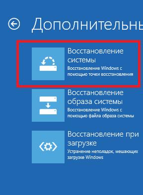 Пункт «Восстановление системы» в меню «Дополнительных параметров»