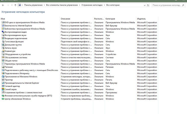 Список служб по поиску и устранению неполадок в окне «Все категории»