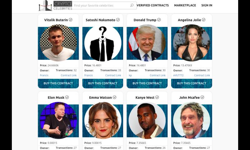 На замену игре CryptoKitties пришла новая — CryptoCelebrities