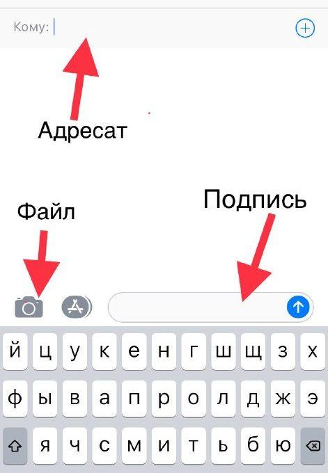 Отправка MMS с iPhone