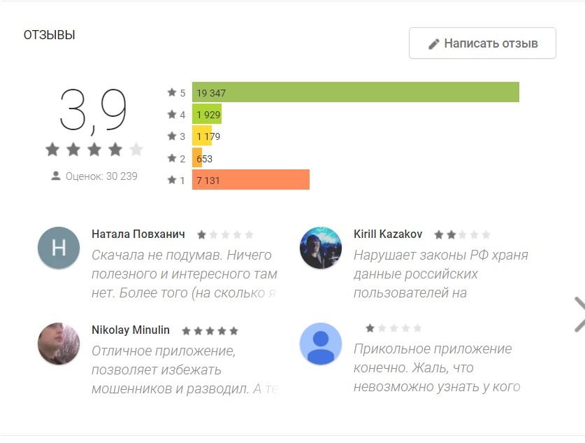 Рейтинг приложения GetContact
