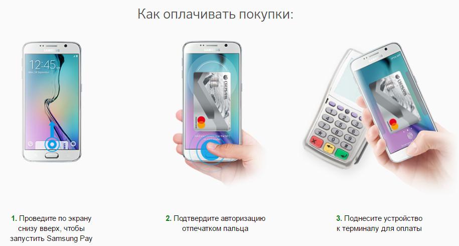 Использование Samsung Pay при оплате покупок