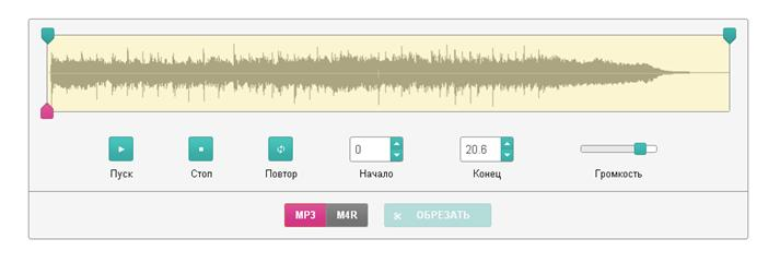 Процесс обрезки музыки на сервисе Рингтоша