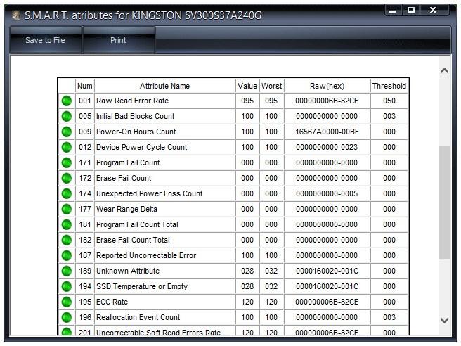 Результат проверки жесткого диска в программе HDDScan