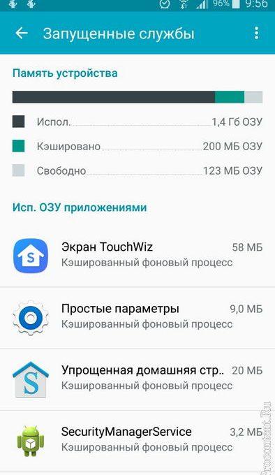 Экран загруженности ОЗУ устройства