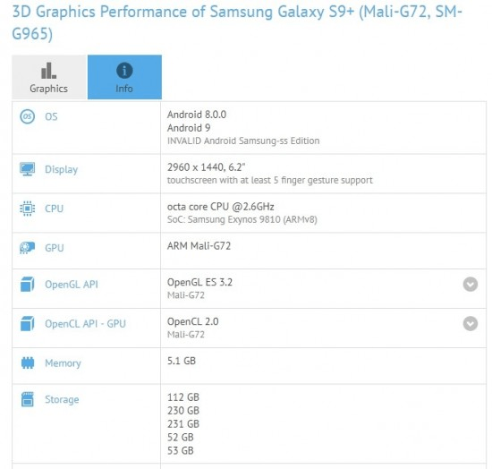 Samsung Galaxy S9+ в GFXBench