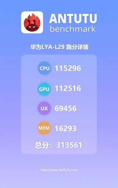 Результаты тестирования Huawei Mate 20 Pro в Antutu
