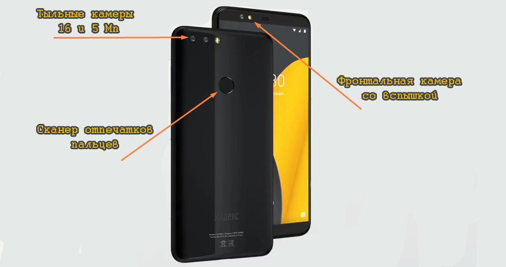 Камеры смартфона и сканер отпечатков пальцев