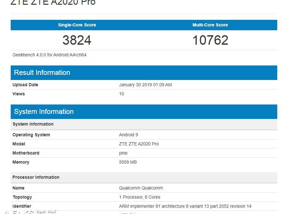 Результаты тестирования ZTE Axon 10 Pro в Geekbench
