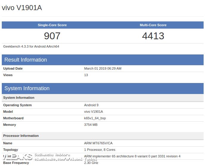 Результаты тестирования Vivo V1901A в Geekbench