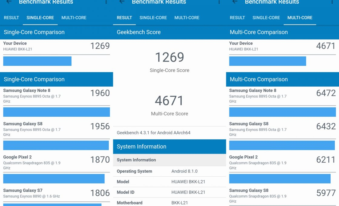 Показатели тестов смартфона Honor 8C