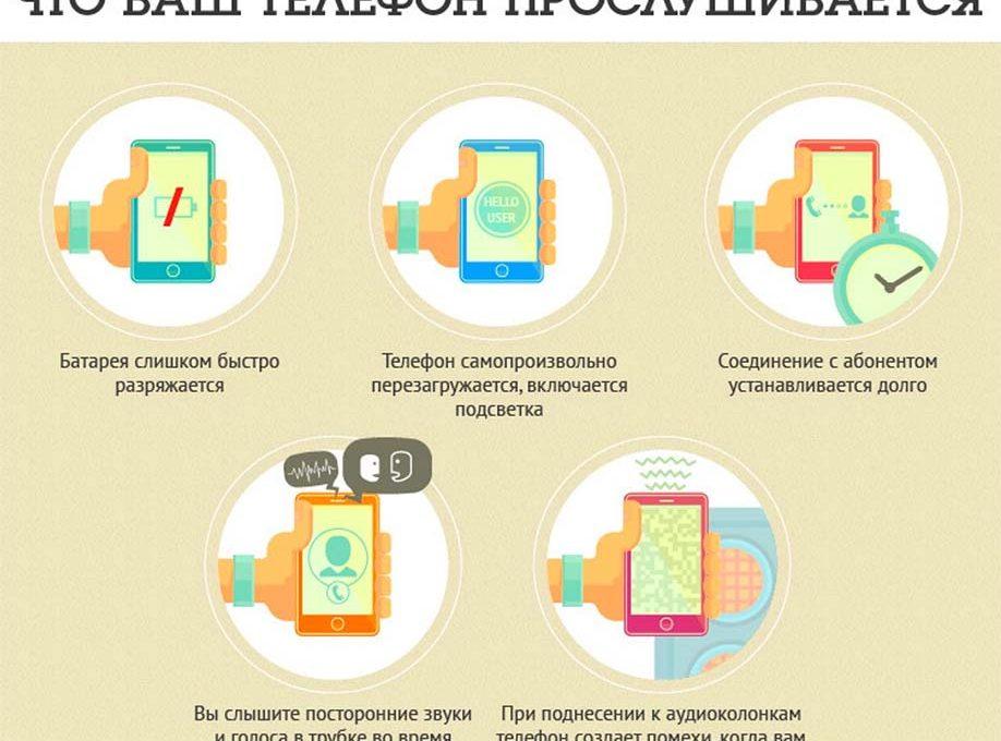 Признаки прослушки телефонов