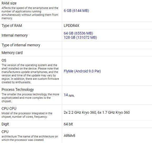 Характеристики Meizu 16Xs