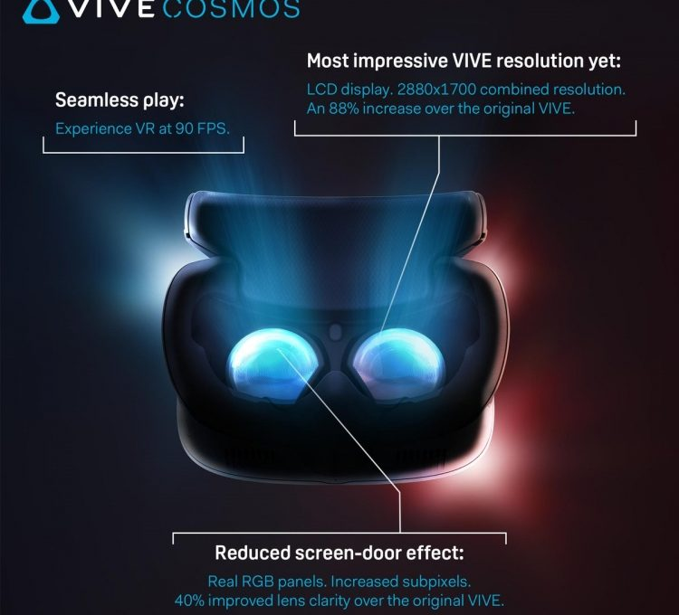 VR-шлем